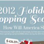 2012 Holiday Shopping Season