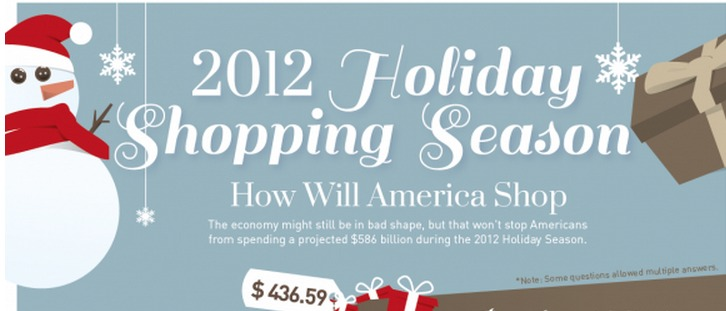2012-holiday-shopping-season