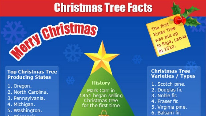 christmas-tree-facts