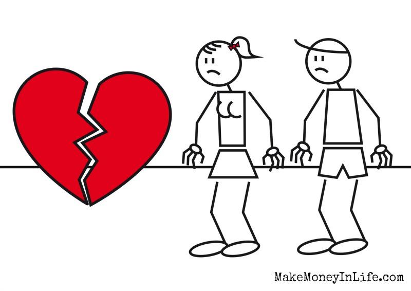 divorce-break-up