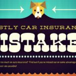Costly Car Insurance Mistakes [ Infographic]