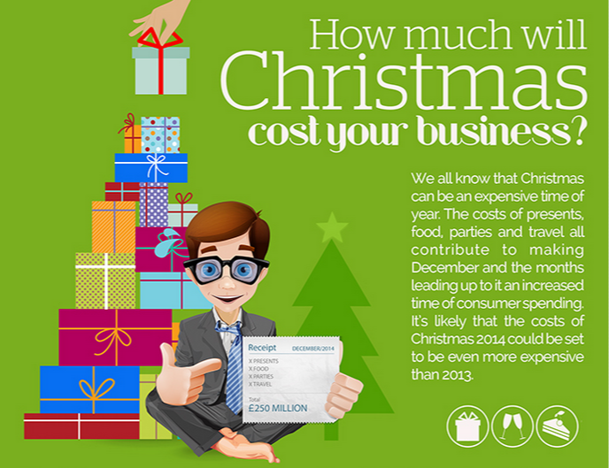 How Much Does Christmas Cost   Stay Sourced