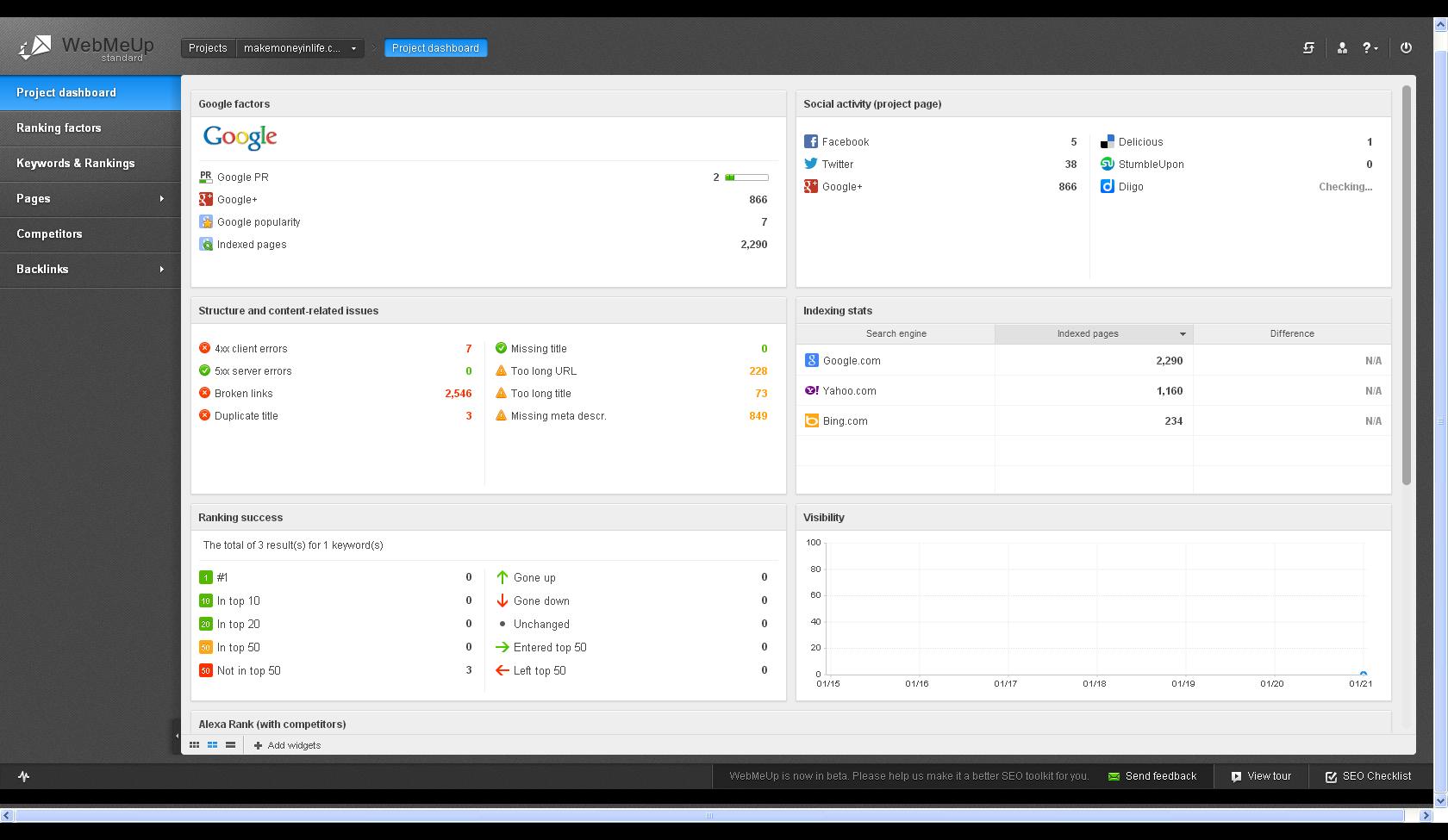 project-dashboard-webmeup