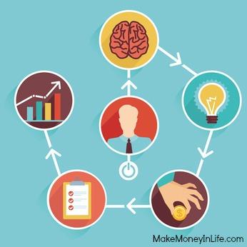 business_idea
