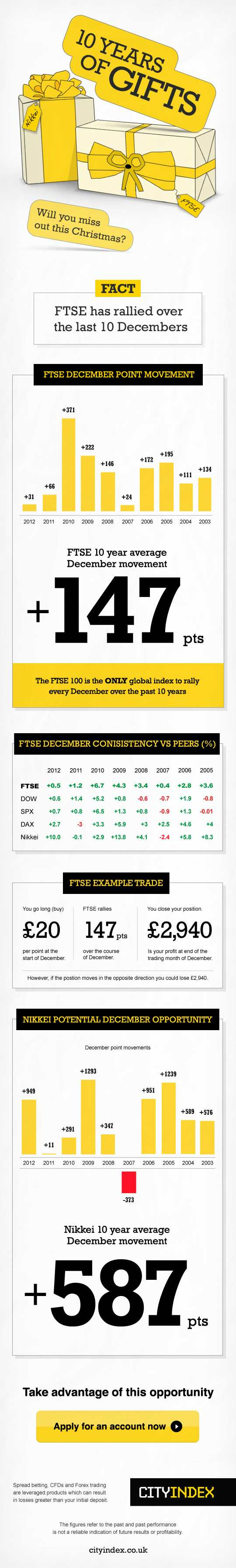 FTSE-infographic-